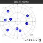 po załapaniu FIX'a można śledzić satelity ;)